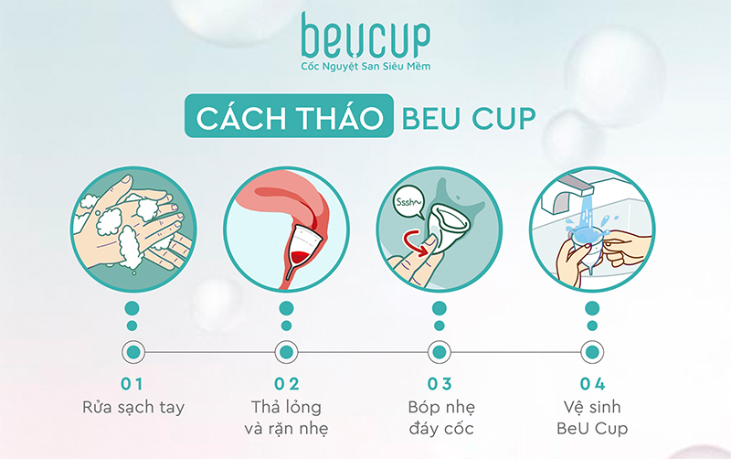 Cách tháo BeUCup